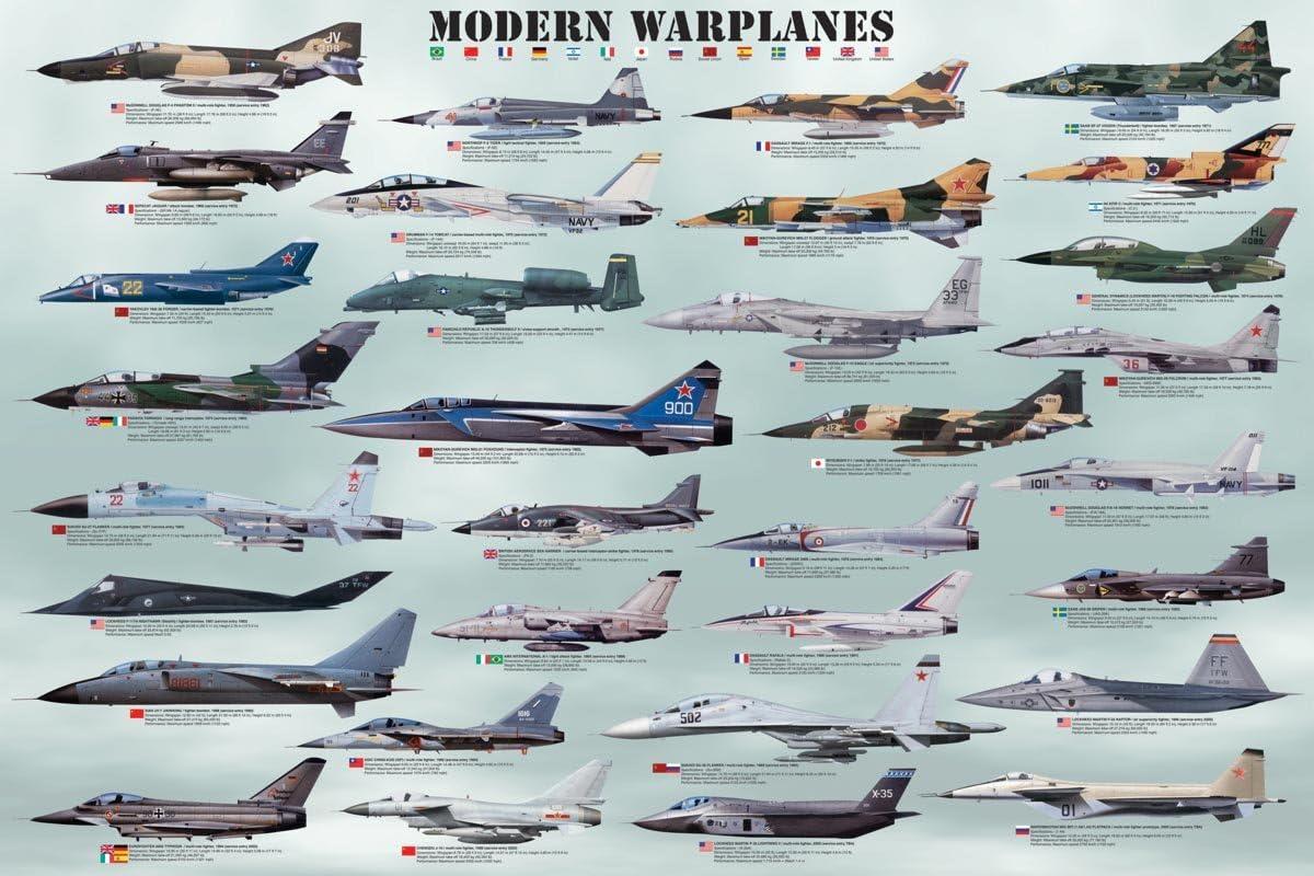 Modern Warplanes Poster36x24 inches