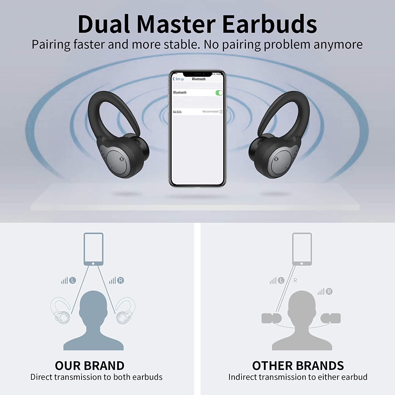 Bluetooth 5.0 Headphones Sport Headphones with Single//Stereo Mode Type-C Quick Charge Wireless Earbuds IPX7 Waterproof TWS Stereo HiFi Sound Bluetooth Earbuds