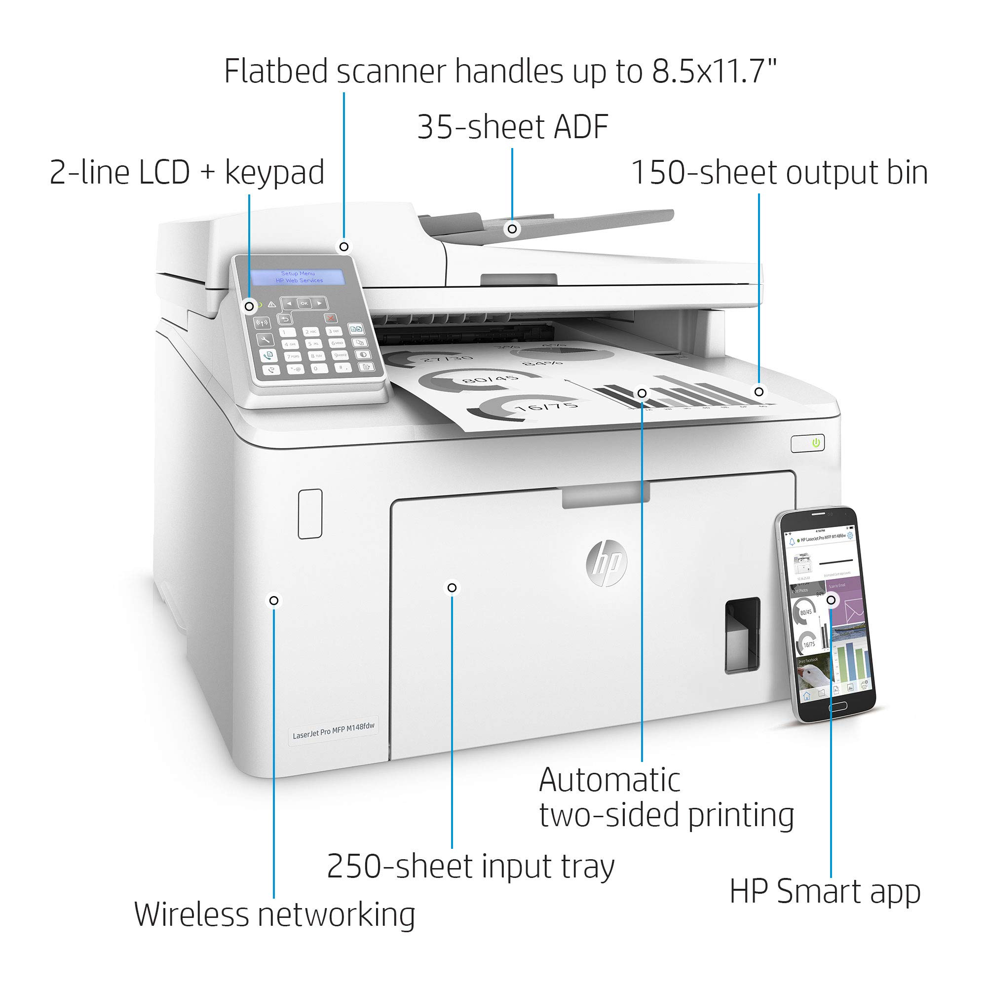 HP Laserjet Pro M148fdw All-in-One Wireless Monochrome Laser Printer with Auto Two-Sided Printing, Mobile Printing, Fax & Built-in Ethernet (4PA42A) by HP (Image #2)