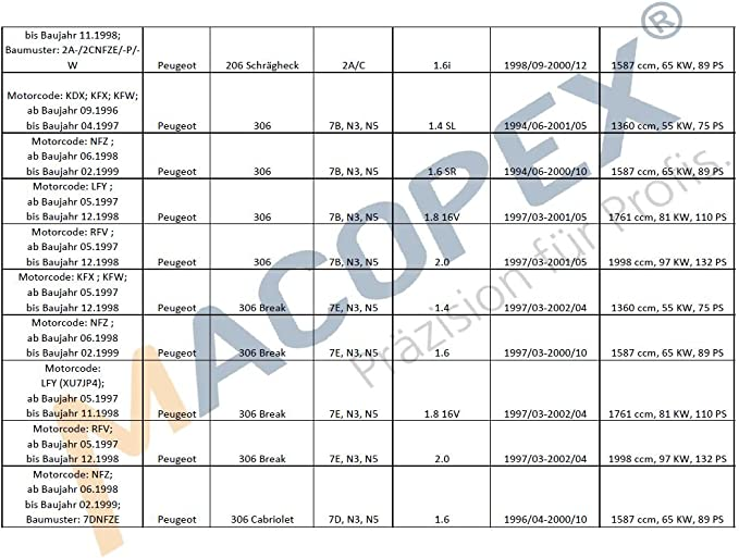macopex 505109 Capteur de Pression