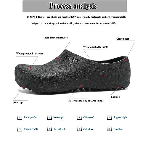 Amazon.com: Incarpo - Zapatillas de cocina antideslizantes ...