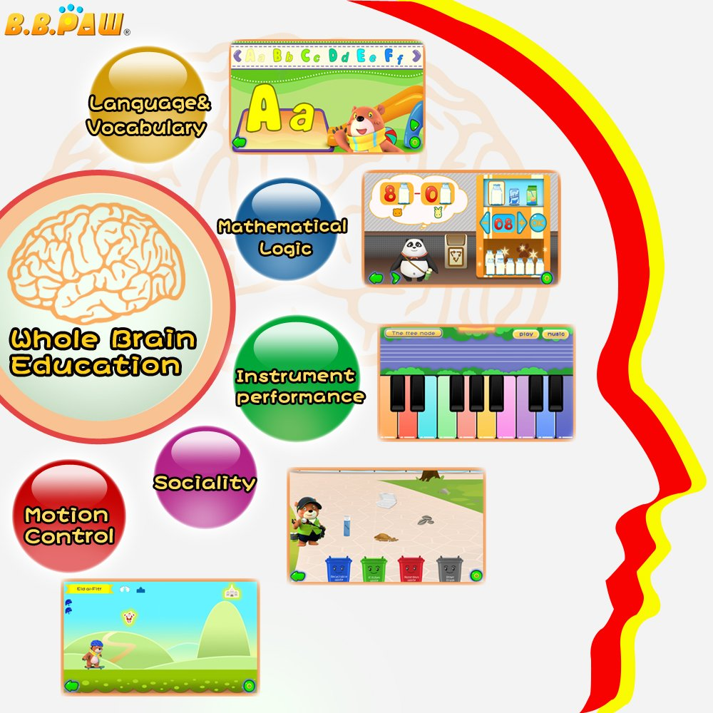 Kids Tablet, B.B.PAW 7'' Whole Brain Education Tablet para niños 2 to 6 Years Old with 90+ Preloaded Learning and Training Apps-Candy Pink by B.B.PAW  (Image #2)