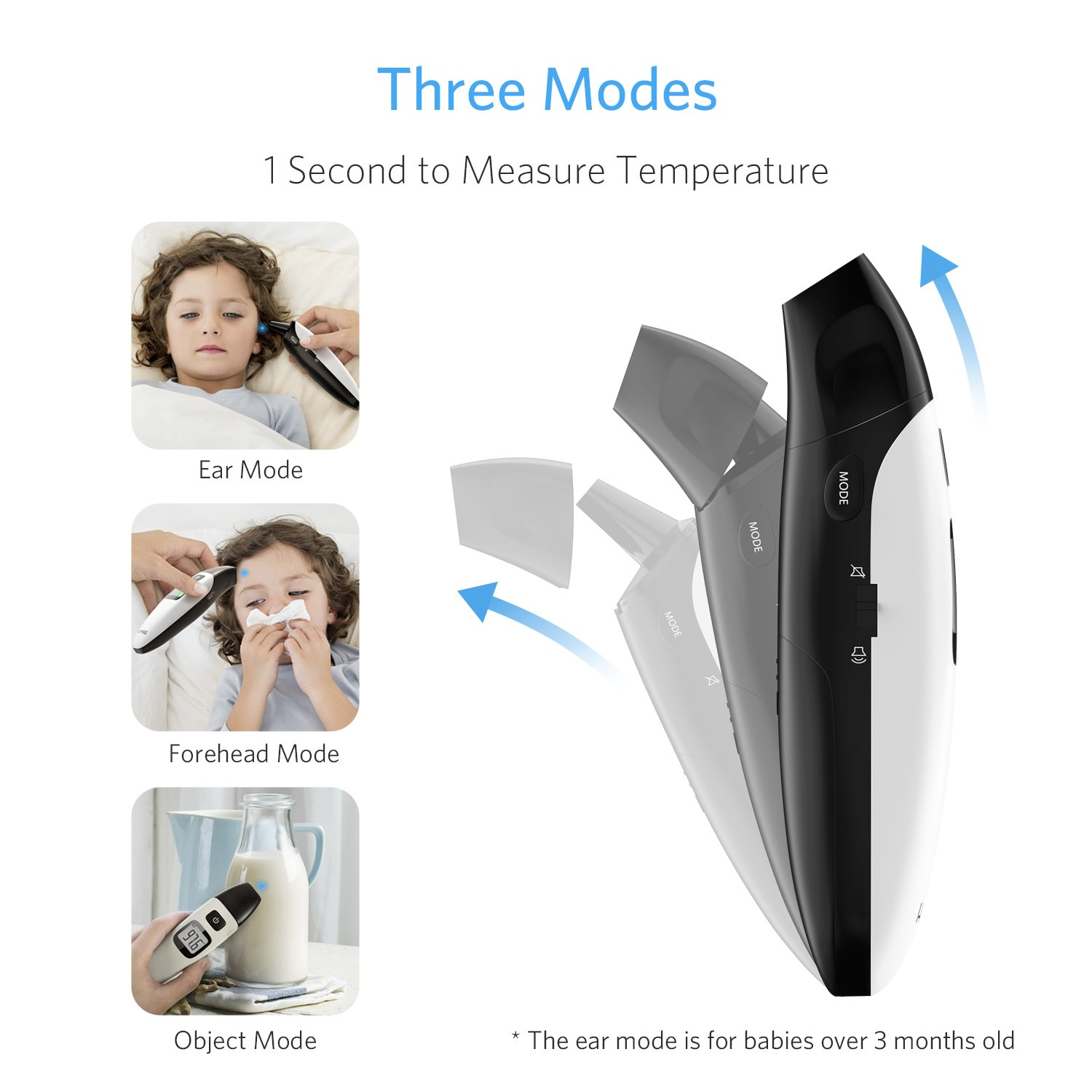 HOMIEE Black Thermometer, Ear Thermometer for Kids, Non Contact Infrared Digital Forehead Thermometer with Fever Alert and Three Color Backlit for Baby and Adults, FDA and CE Certifications Approved by HOMIEE (Image #2)