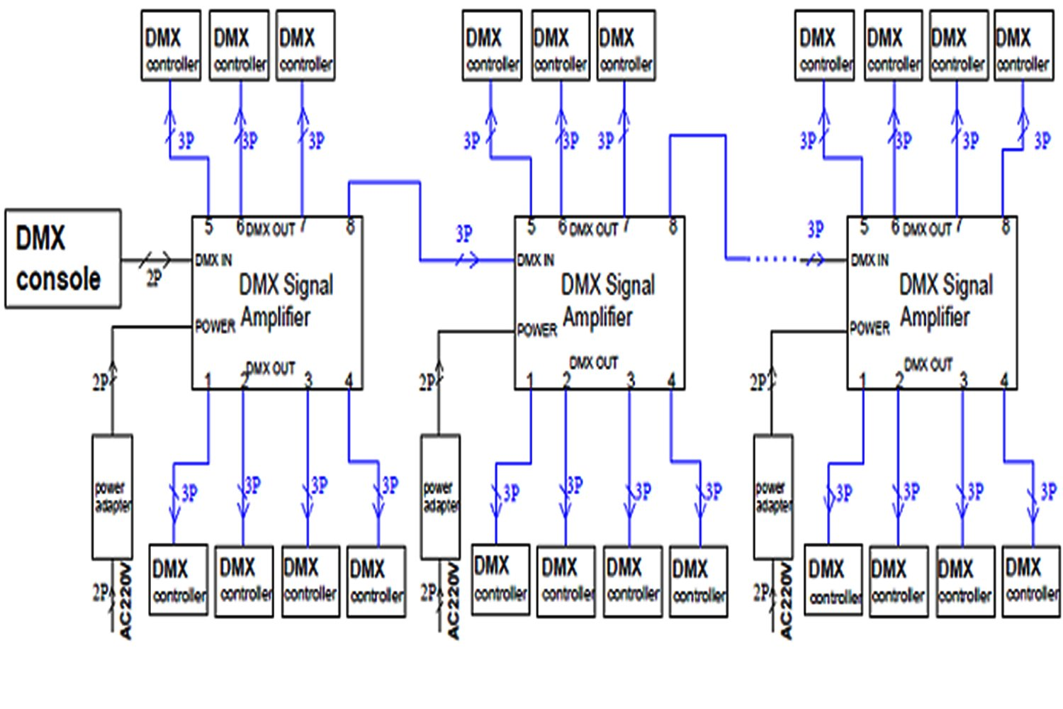 Dmx Daisy Chain Wiring Diagram Best Secret Lighting 1957 Stratocaster Seymour Duncan Can Lights Chaining Receptacle Wire Diagrams