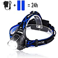 Hunlee 1200 Lumen Led Rechargeable Headlamp with 3 Modes Head Light with Zoomable Headlight Flashlight (2019)