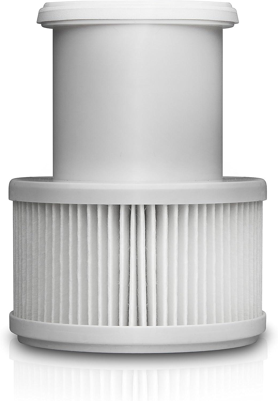 Medisana 60390-Filtro de partículas antibacterias, para ...
