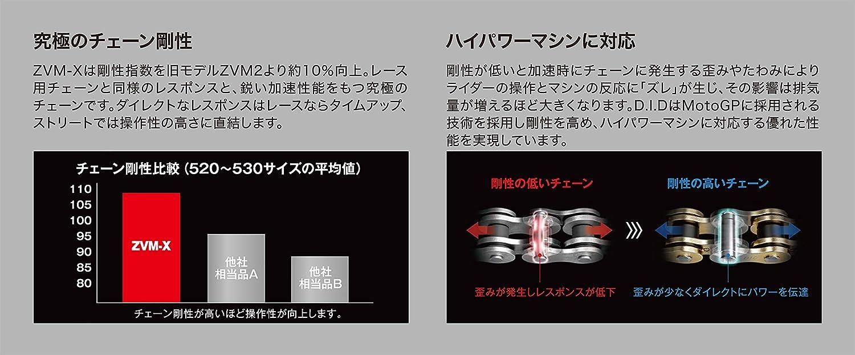 X-Ring Dorati 118/Denti Aperta Con Chiusura A Rivetto D.I.D/Catena 525/Zvmx