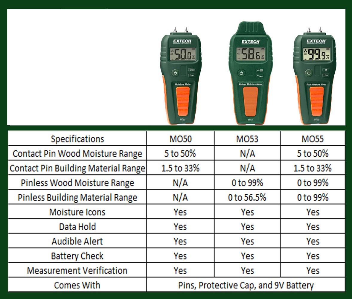 for concrete & all others pin/pinless Extech MO55 Combination Pin/Pinless Moisture Meter