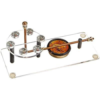 Eisco PH0839 Ampere Rule Apparatus: Industrial & Scientific