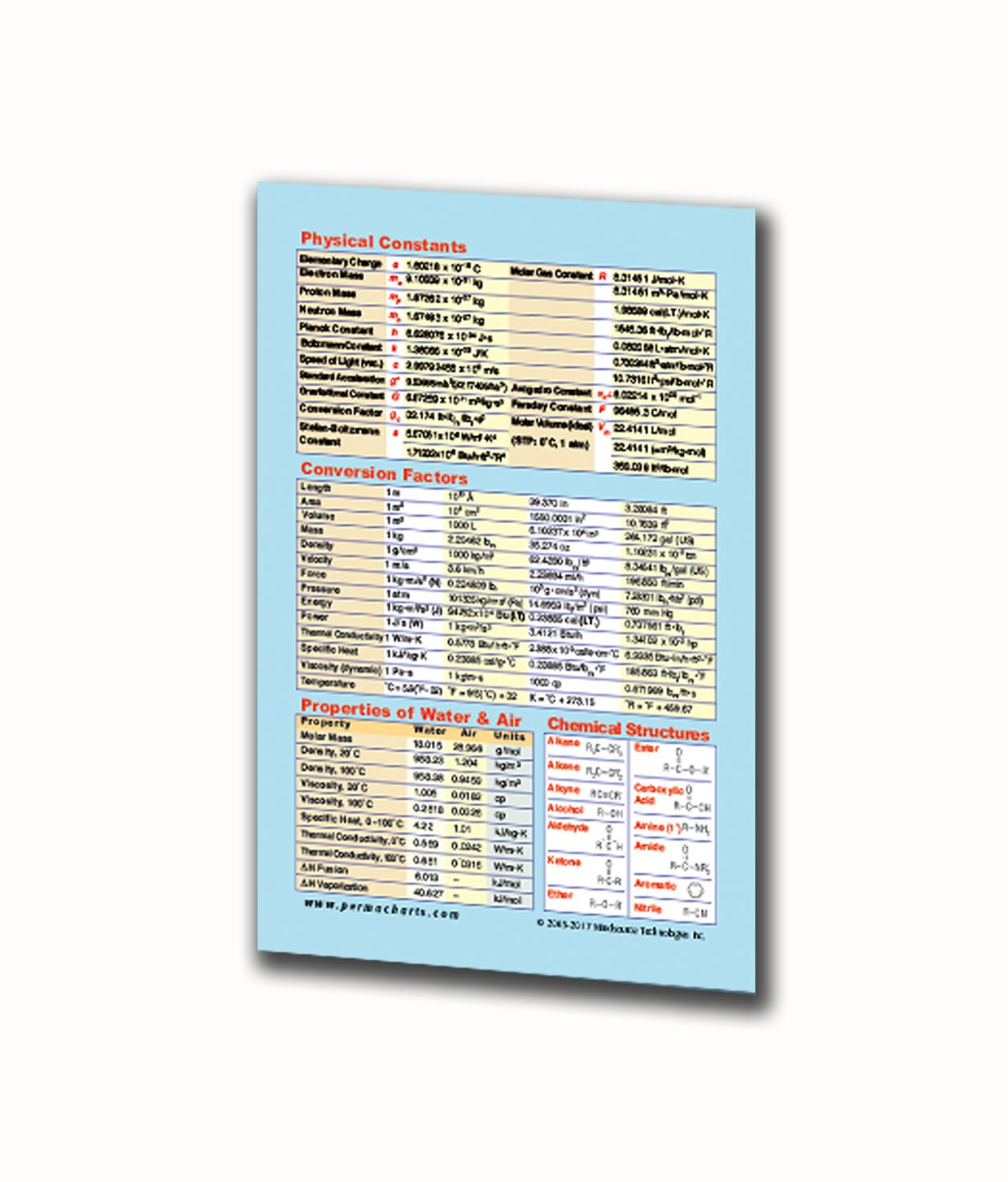 Reference table periodic table gallery periodic table images amazon chemical periodic table of elements wallet chart amazon chemical periodic table of elements wallet chart gamestrikefo Images