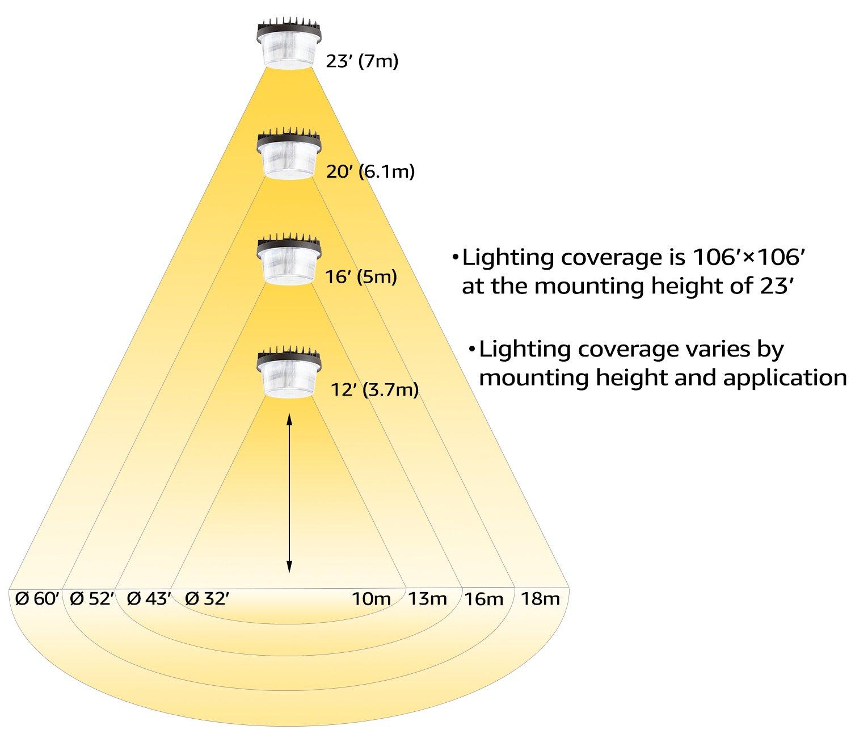 Ring Dusk To Dawn Light: TORCHSTAR Dusk-to-dawn LED Outdoor Barn Light (Photocell