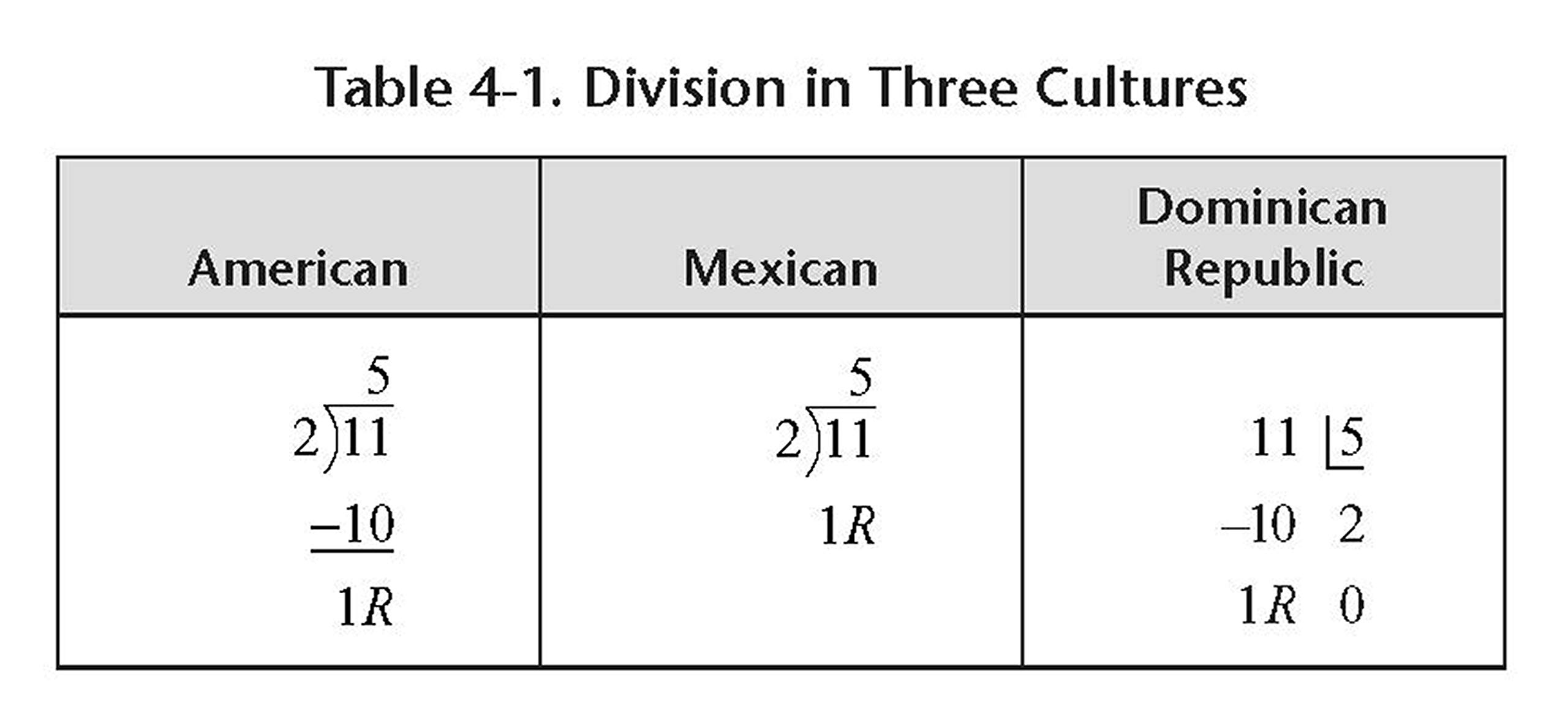 TExES Core Subjects EC-6 (291) Book + Online (TExES Teacher