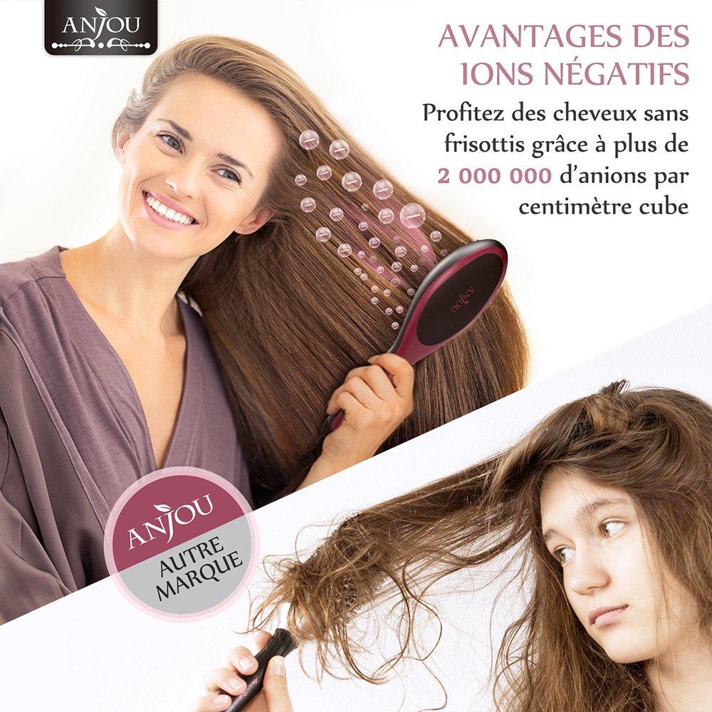 Anjou - Cepillo alisador calefactor, moldeador de cabello antiestático, peine MCH rápido (temperatura regulable, 230 °C máx., autobloqueo/apagado, ...