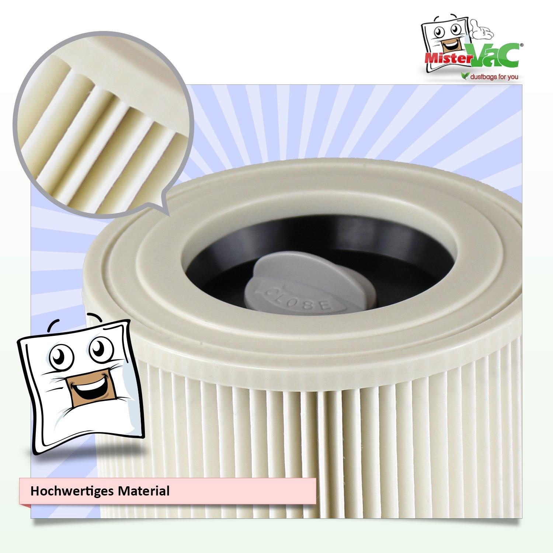 Filterpatrone geeignet TACKlife PVC01B Nass//Trockensauger