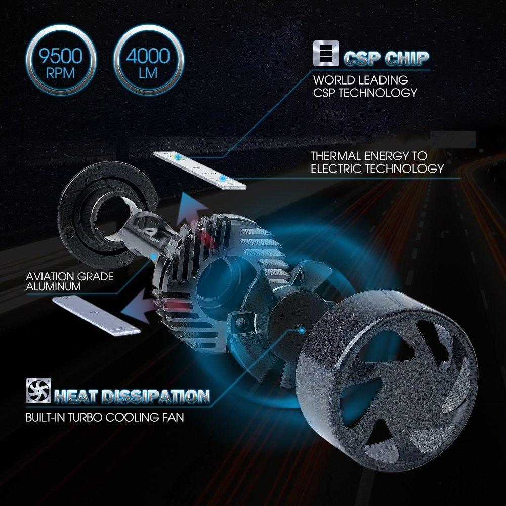 Amazon.com: Torofibi LED 9004/HB1 LED Headlight Kits-Flip CSP Chips 60W 9000LM 6000K-Dual Hi/Lo Beam Bulbs (Pack of 2): Automotive