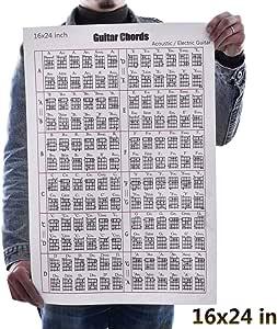 Uyuke Herramienta de póster de Tabla de Escala de acordes de ...