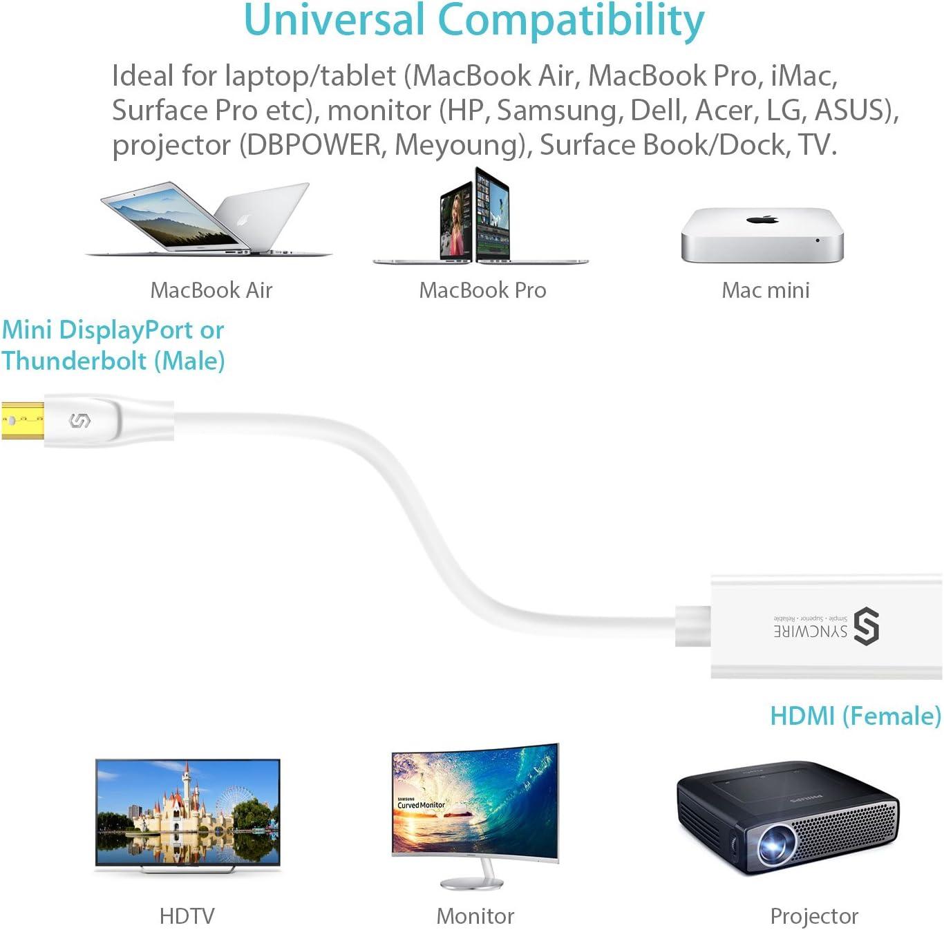 Syncwire Adaptateur Mini Displayport HDMI 4K Adaptateur Thunderbolt HDMI pour MacBook Air//Pro Projecteur etc Mac Microsoft Surface Pro//Dock//Book Moniteur - Blanc