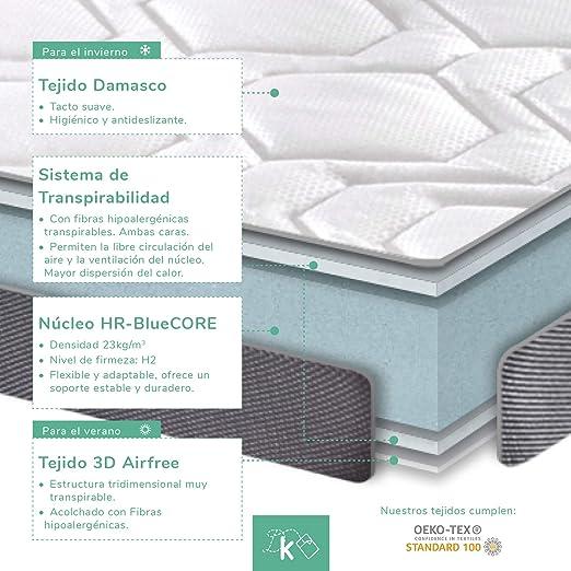 Dreaming Kamahaus Colchón Damas   Reversible   Fibras Hipoalerénicas y Soft Foam   Transpirable   ±12 cm altura   135x180 cm