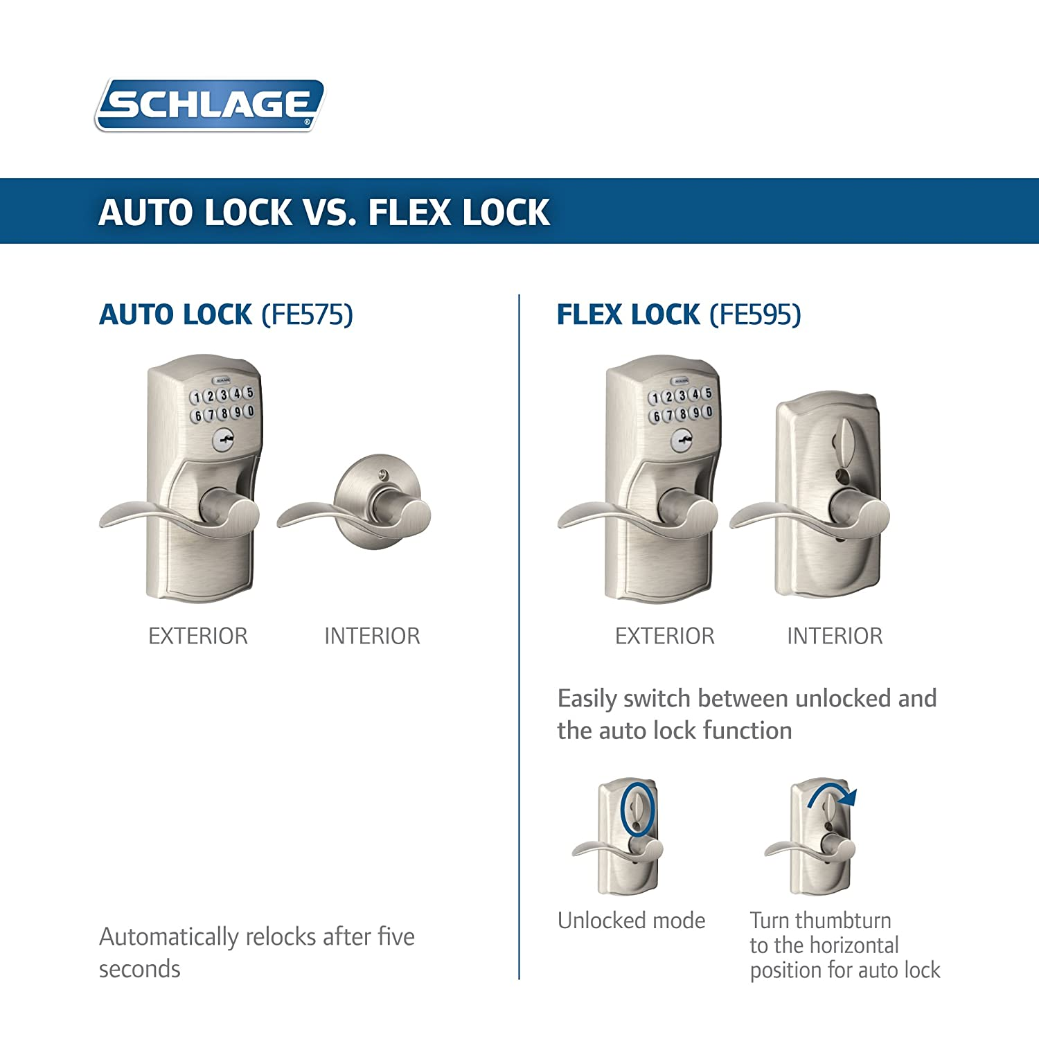 Schlage FE575 PLY 716 Acc Plymouth Keypad Entry with Auto-Lock and Accent Levers, Aged Bronze