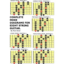 COMPLETE MODE DIAGRAMS FOR EIGHT STRING GUITAR. (Basic