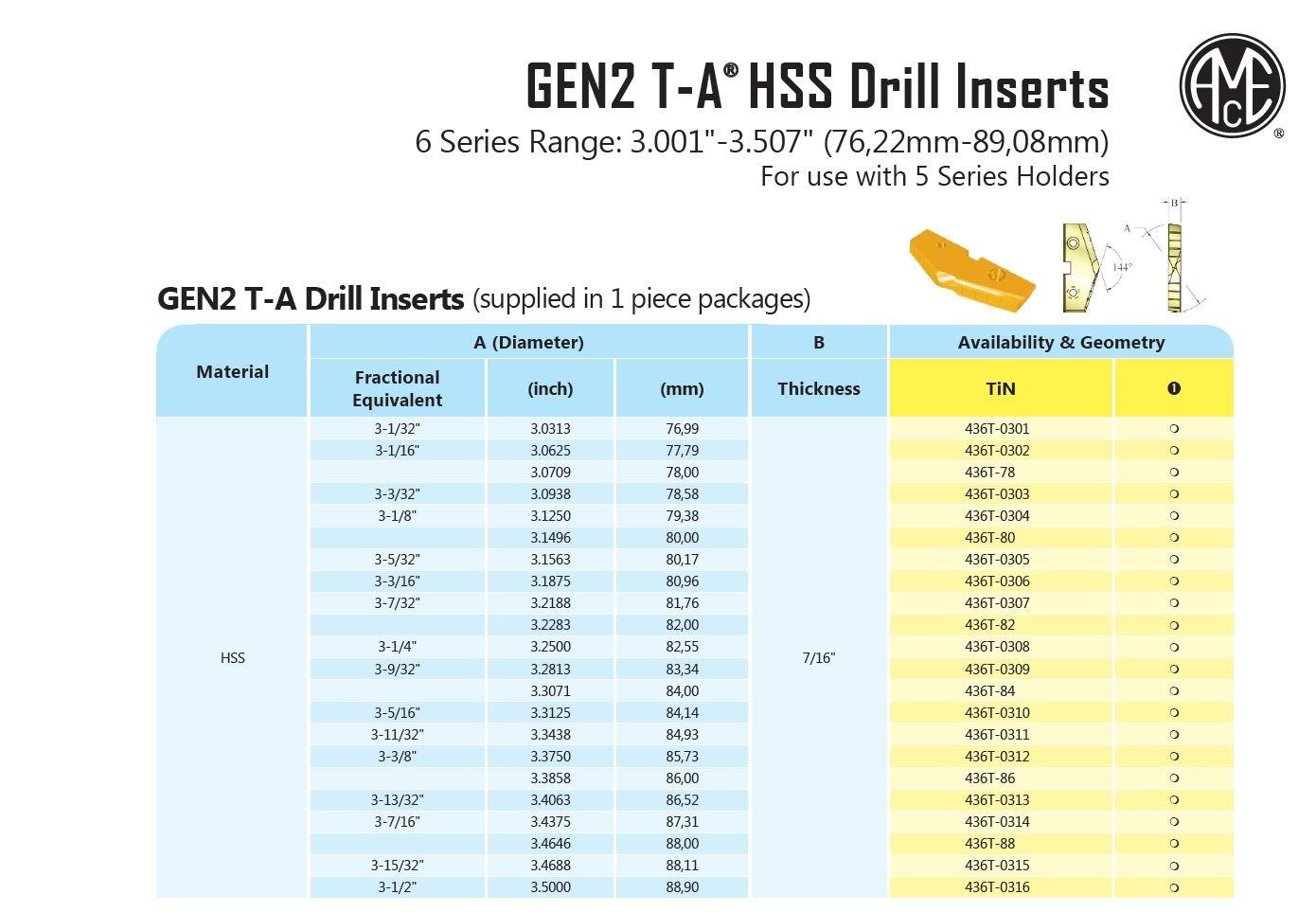 Allied Machine /& Engineering 436T-0315 TiN Coated High Speed Steel GEN2 T-A Drill Insert 3-15//32 Diameter Series 6