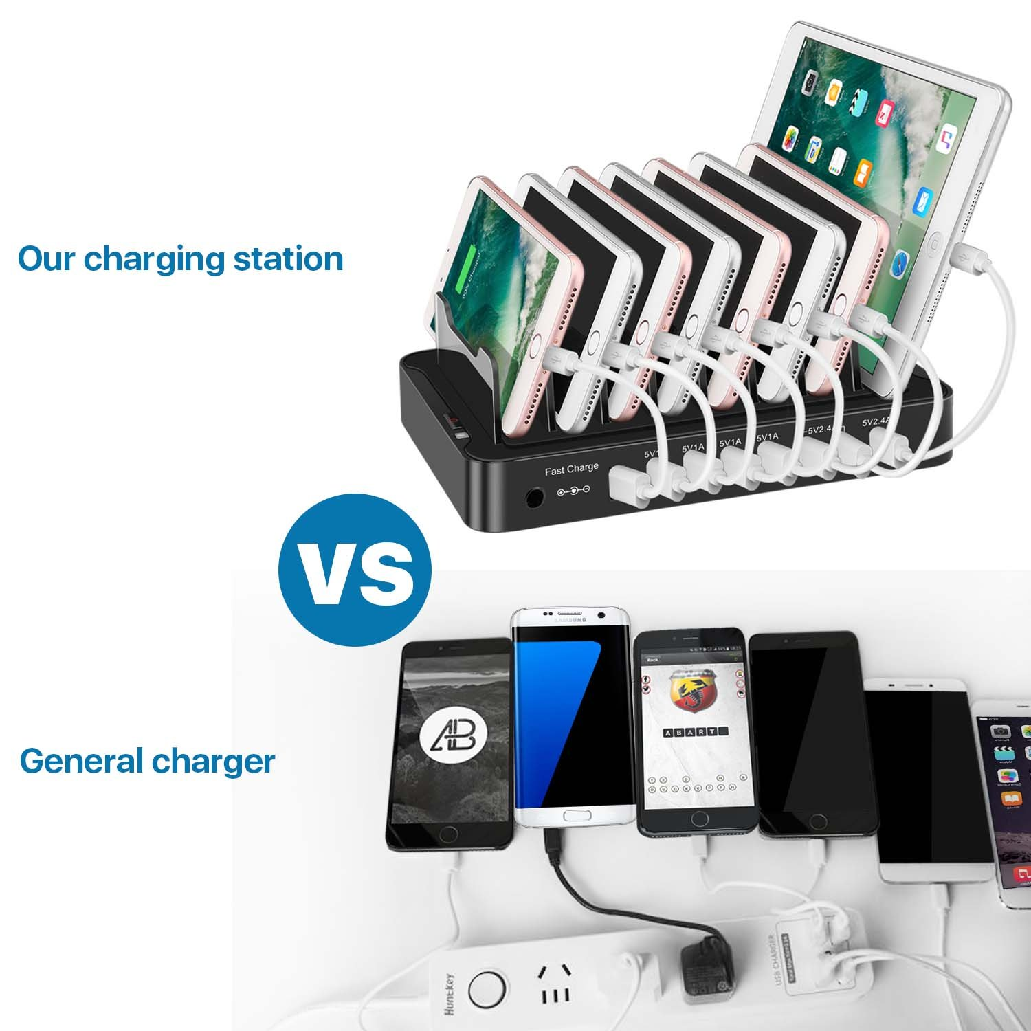 TNP USB Charging Station Dock Desktop Organizer 8 Port - Hub Charger with Fast Charge for Multiple Devices, Kindle, Smartphone, Tablets, iPhone 8/ X/ ...