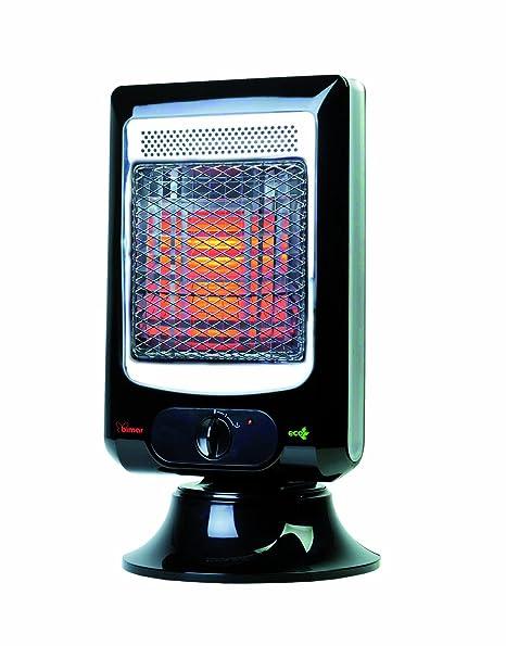 Estufa Calefactor de bajo consumo, 400W Thermal Efficiency ...
