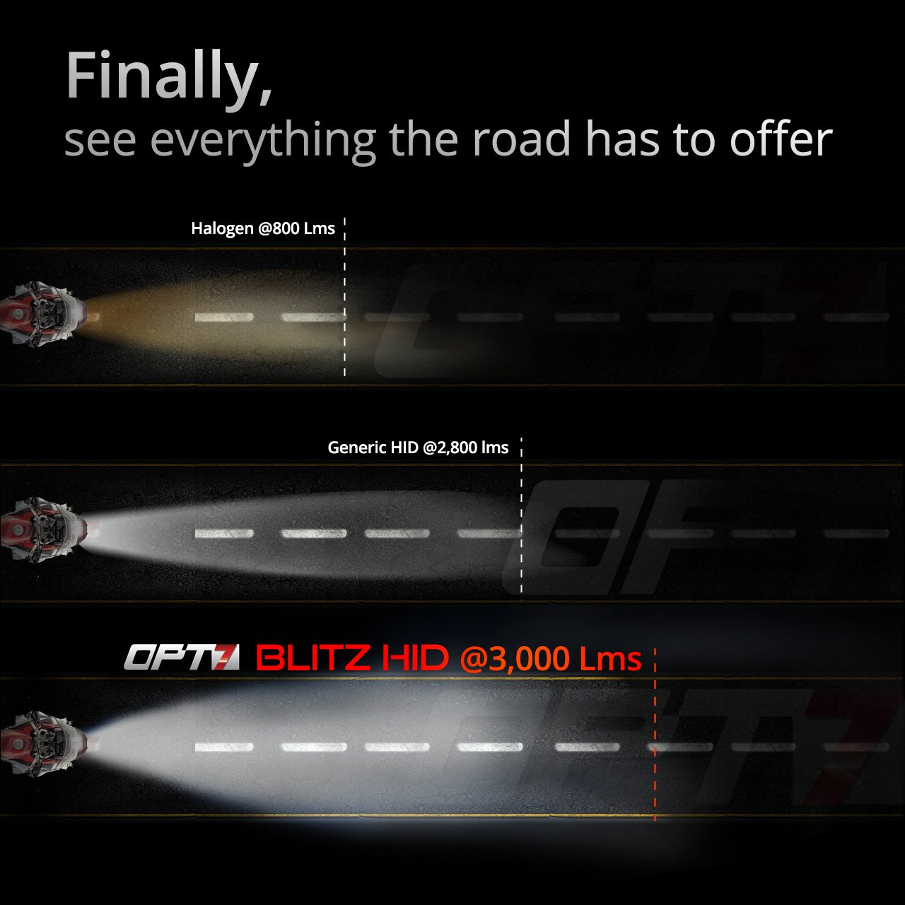 Opt7 Blitz 35w Dual Motorcycle Hid Kit 4x Brighter All Bulb Sizes And Colors Simple Install 2 Yr Warranty H7 8000k Ice Blue Genssi Led Wiring Harness