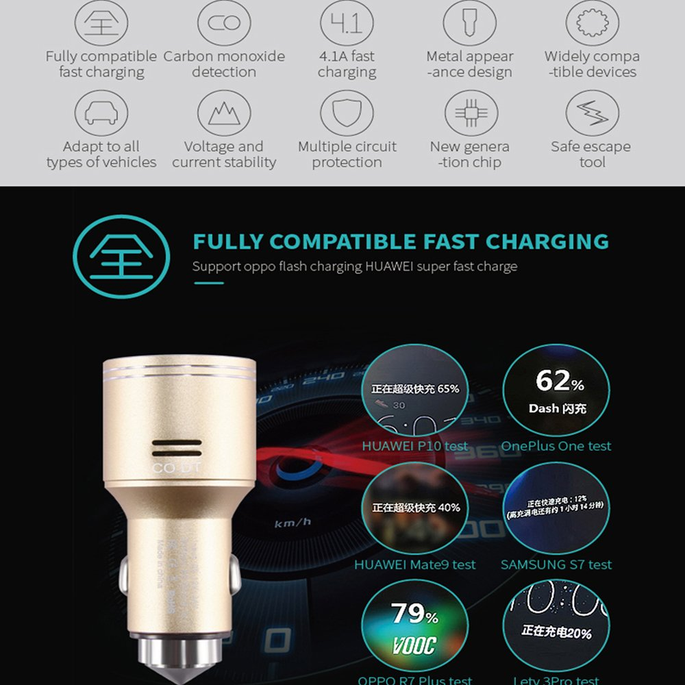 Stainless Steel Car Carbon Monoxide Detector, Quick Charge 3.0 USB Type C Fast Car Charger Adapter, CO Alarm Detector with Emergency Glass Breaker(Silver) by FASOHERE (Image #10)