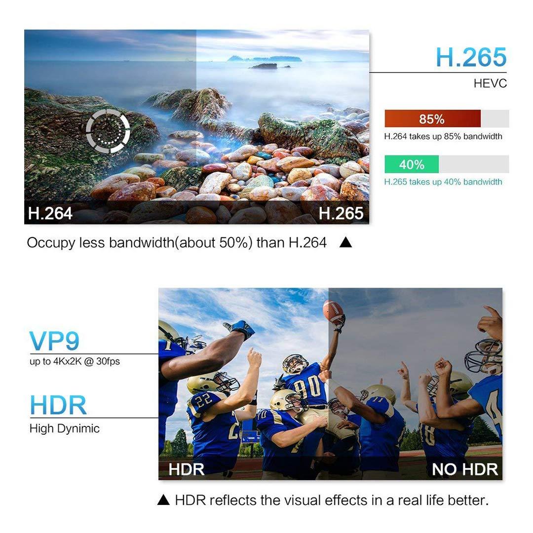 Estgosz H96 Pro Plus Android 71 Tv Box 3gb Ram 32gb Rom Amlogic S912 Octacore Octa Core Cpu Dual Band Wifi 24ghz 50ghz Bluetooth 41 1000m Lan 4k 2k Set Top