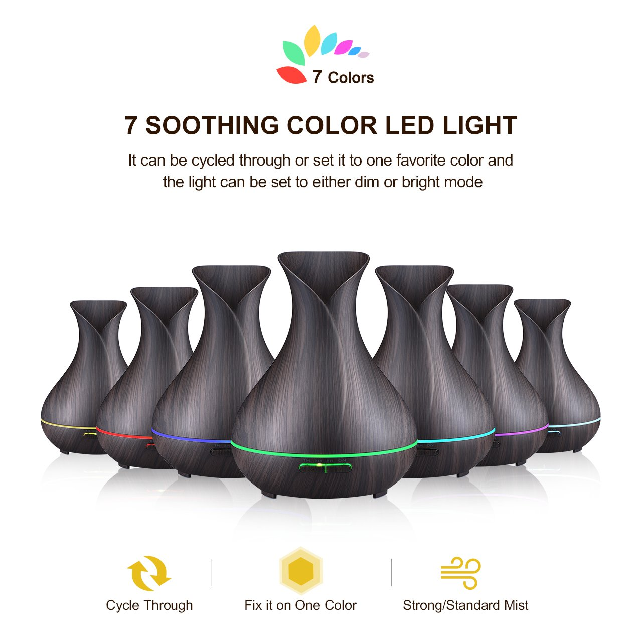 VicTsing 400ml Aromatherapy Essential Oil Diffuser, Ultrasonic Cool Mist Humidifier with Wood Grain Design, 4 Timer Settings for Office, Room, Spa by VicTsing (Image #2)