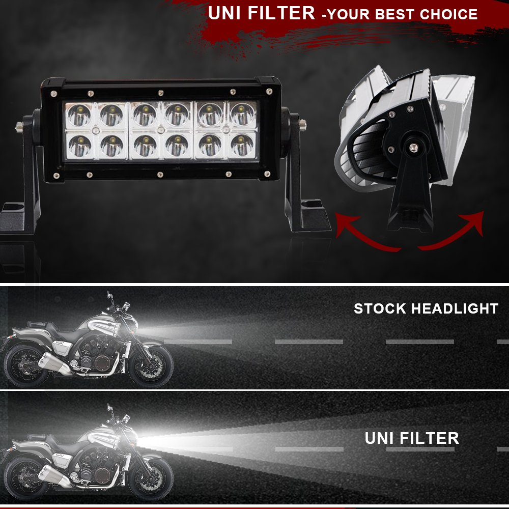 36W LED Arbeitsscheinwerfer 12//24V 12 LEDs Scheinwerfer Auto Offroad SUV PKW ATV