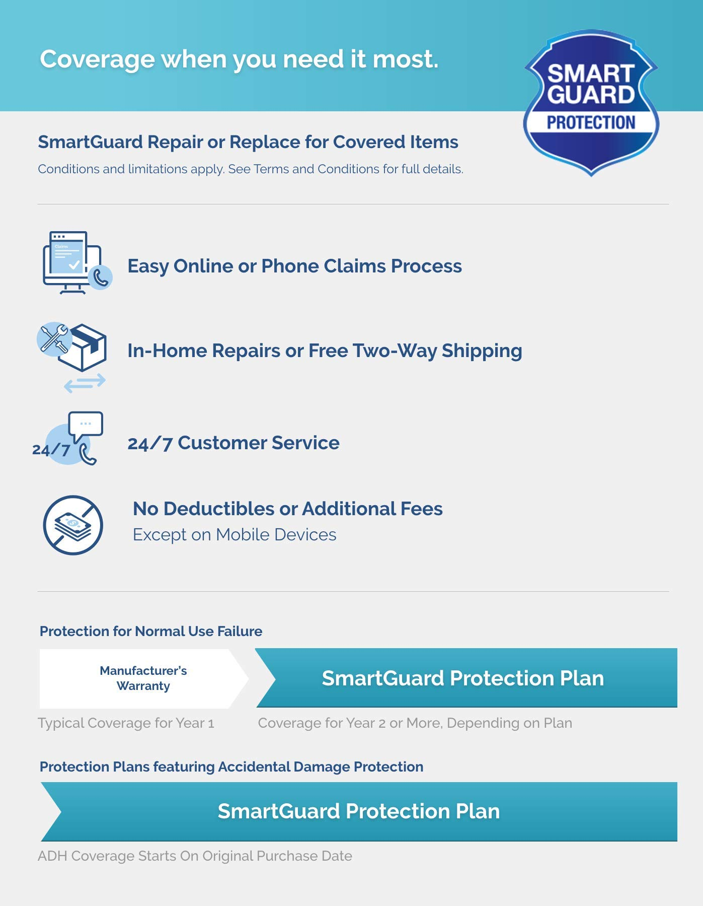 3-Year EXT - Automotive Parts ($350-375) by SmartGuard (Image #2)