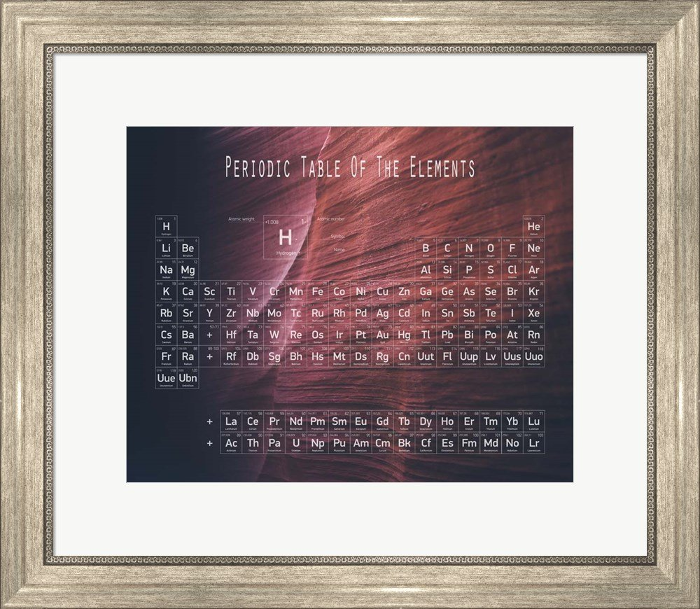 Amazon periodic table canyon wall by color me happy framed art amazon periodic table canyon wall by color me happy framed art print wall picture flat silver frame 33 x 28 inches posters prints urtaz Images