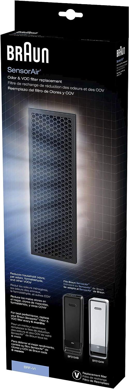 Braun BRF-V1 Odor & VOC Replacement Air Filter