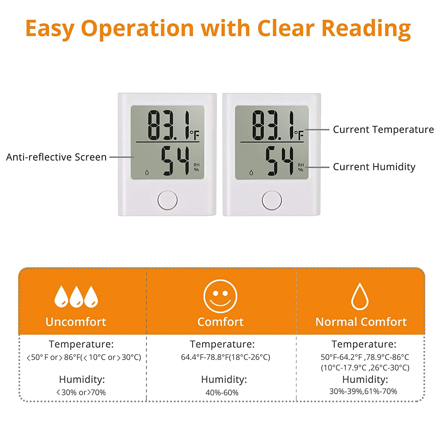 Neoteck 2PCS Mini Thermometer and Hygrometer Accurate Indoor Outdoor Digital Temperature Humidity Meter Monitor Gauge with LCD for Home Office Greenhouse Basement