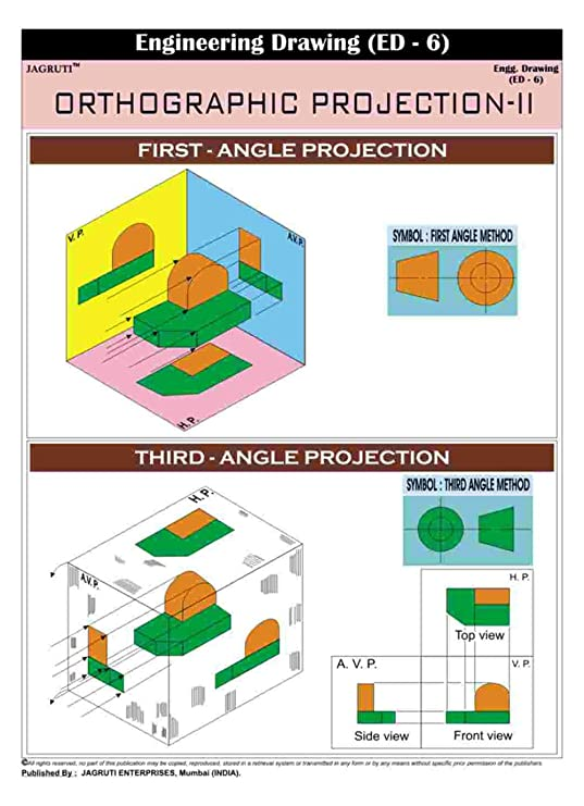 Jagruti Orthographic Projection Ii Engineering Drawing Technical Pvc