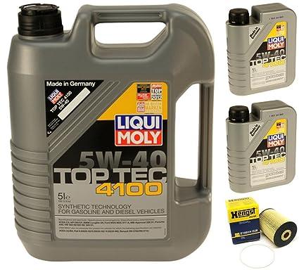 Amazon.com: OIL CHANGE KIT W/LIQUIMOLY 5W-40 AUDI Q7, PORSCHE CAYENNE, VW TOUAREG V6 04-11: Automotive