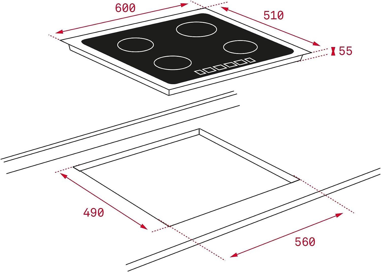 Comparativa placas de inducción