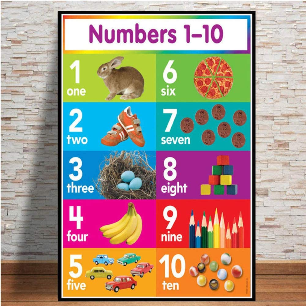 crjzty DIY Pintar por números Pintor Famoso ABC Alphabet Chart Kids Education English Learning Language Art Poster Canvas Painting Wall Picture Home Decor Posters and Print-x_CM_Unframed_
