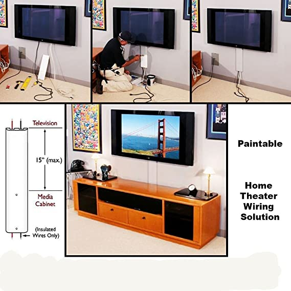 Amazon.com: Wiring Solution™ Home Theater Cable Manager, Non ...