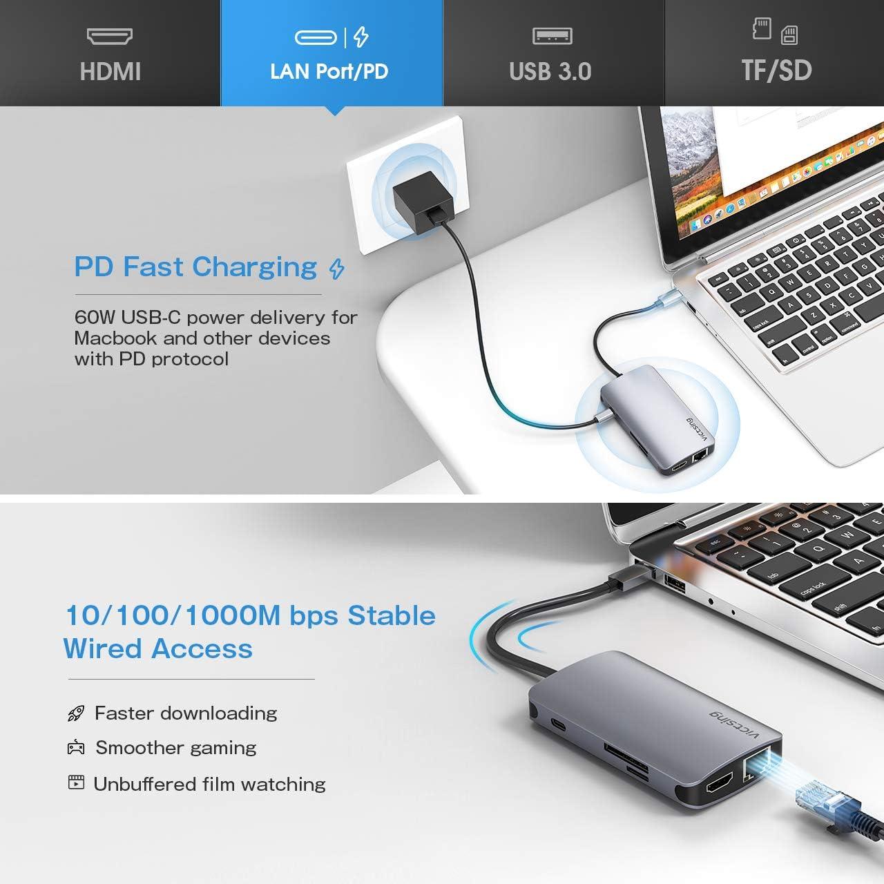 Dell XPS USB C Hub Lenovo ASUS 3 USB 3.0 Ports VicTsing 8-in-1 Type C Hub with Gigabit Ethernet SD//TF Card Reader 4K HDMI Chromebook USB C Charging for MacBook Pro