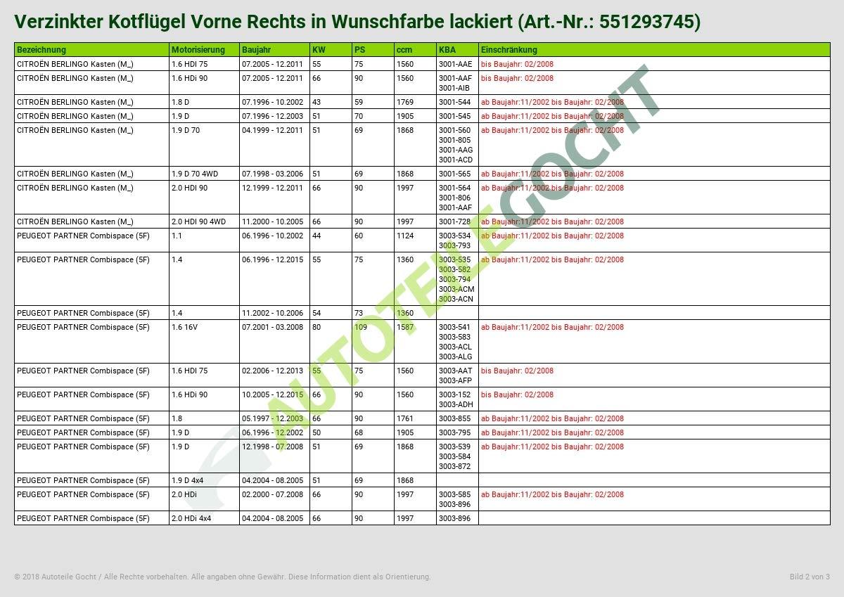 VERZINKTER KOTFL/ÜGEL VORNE RECHTS IN WUNSCHFARBE LACKIERT VON AUTOTEILE GOCHT