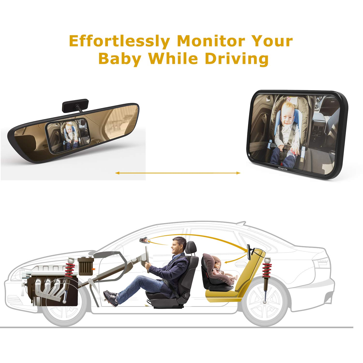 Akapola Rear Seat Mirror For Babies Car Mirror For Child And Baby Car Seat 360 Swivel Car Mirror Of Optimal Size Baby