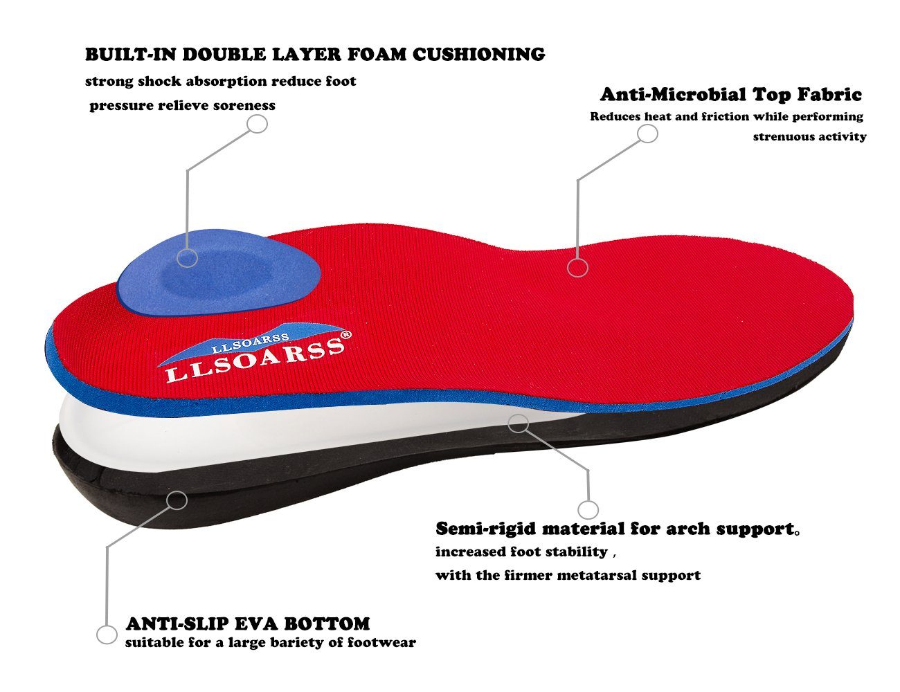 LLSOARSS Orthotic Insoles for Flat Feet - Arch Support Shoe Inserts for Plantar Fasciitis (Men 12-12 1/2, Red)