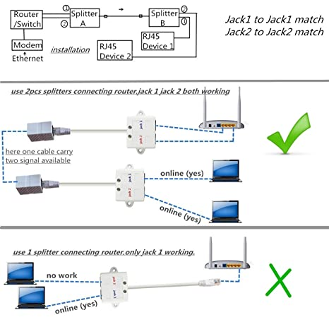 71Dvjt0roYL._SX466_ amazon com ethernet cable splitter work with router(switch) one rj45 splitter wiring diagram at bayanpartner.co