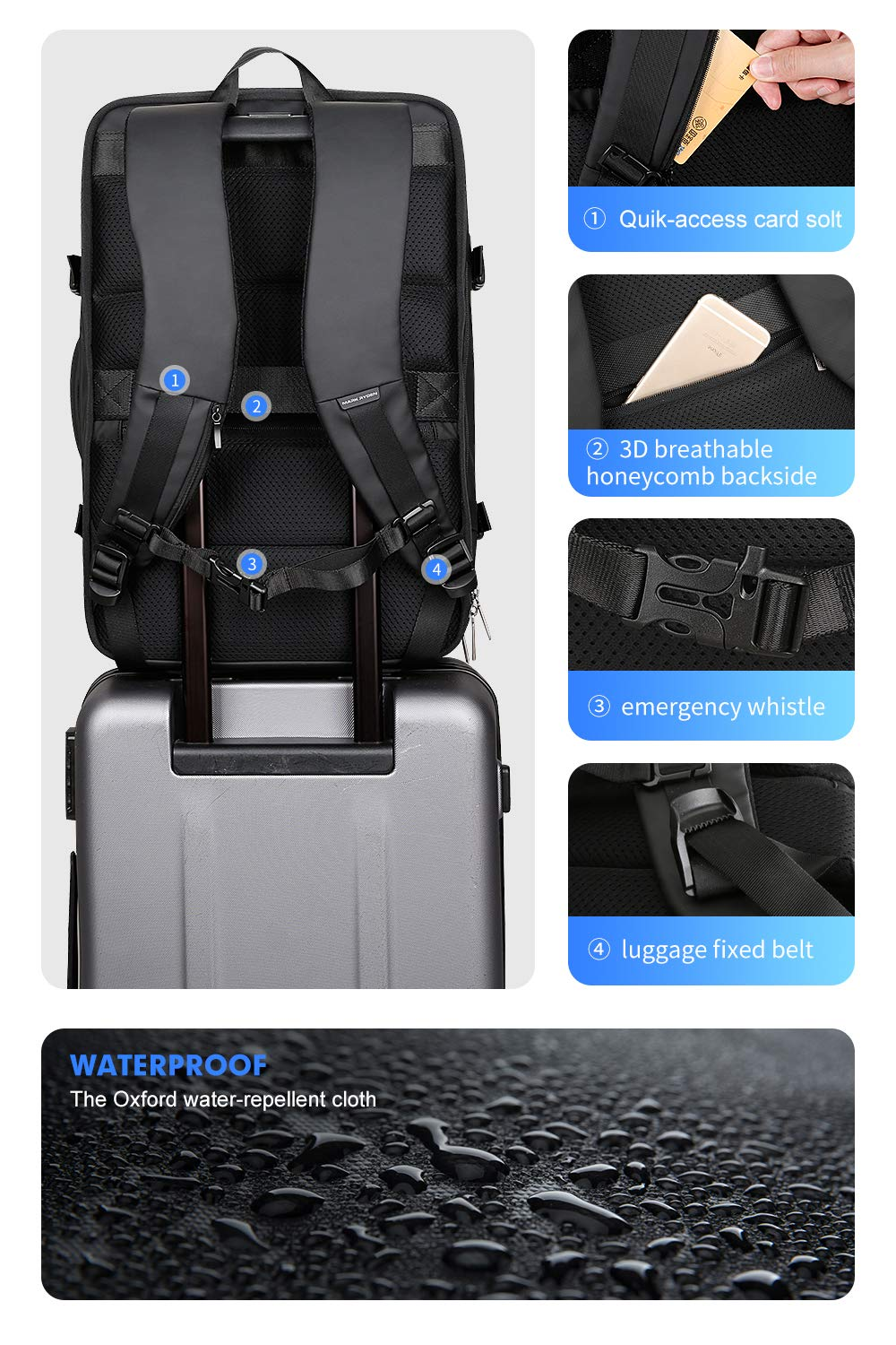 MARK RYDEN 23L/40L Business Carry-on Travel Backpack, Lightweight Flight-Approved Expandable Weekender Bag with USB Charging Port fit 17.3 Laptop by MARK RYDEN (Image #5)