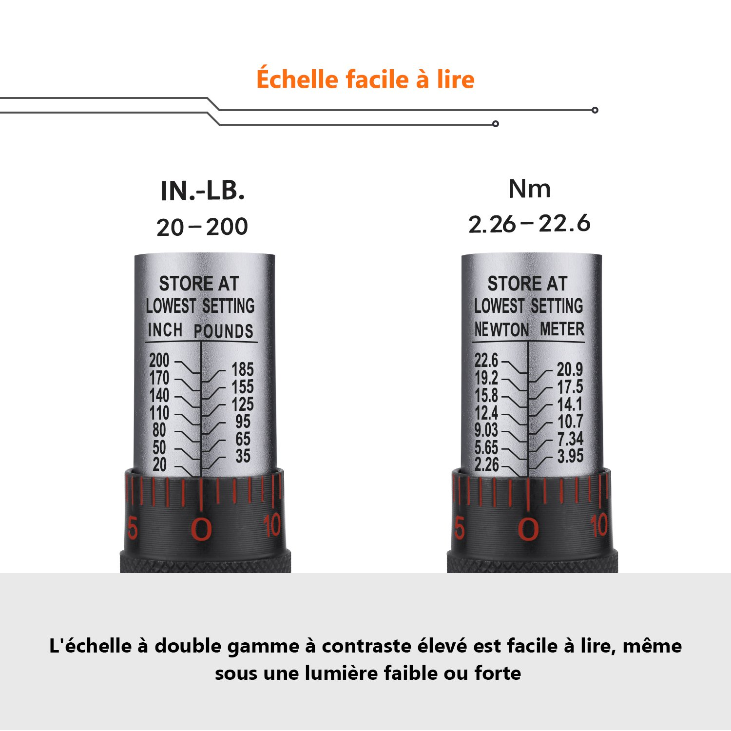 T/ête /à Cliquet R/éversible 1//4 Cl/é Dynamom/étrique TACKLIFE HTW4A 2,26-22,6Nm Cl/é de Torsion Coffre de Ran Double /Échelle Barre dextension 3//8 Adaptateur Certification de Pr/écision /± 4/%