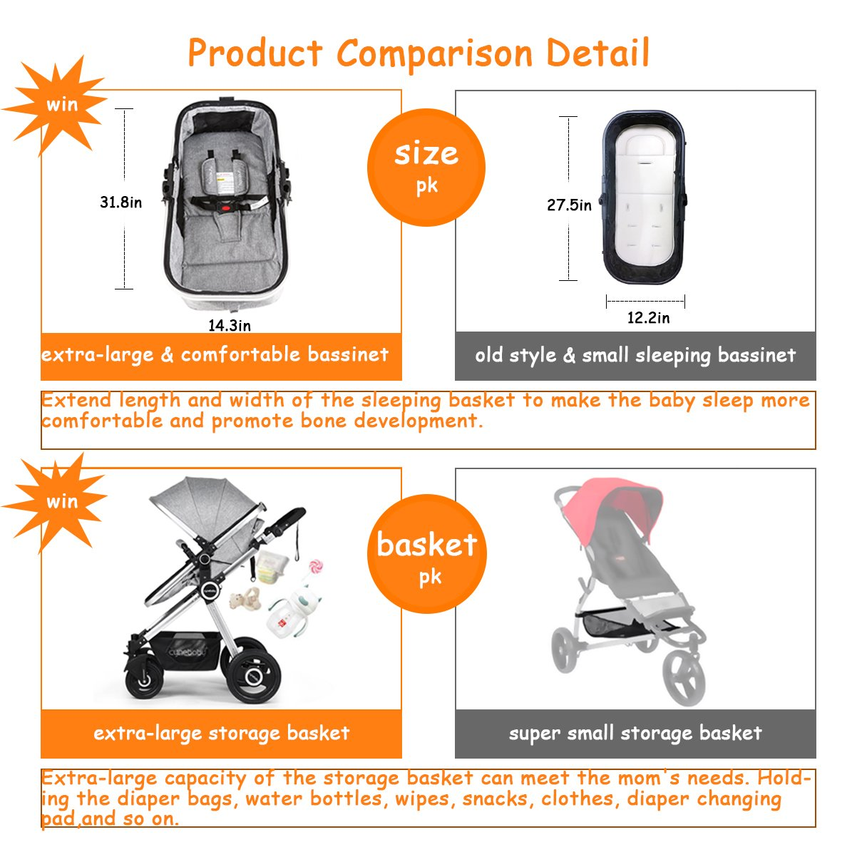 Infant Toddler Stroller Folding Convertible Carriage Infant Anti-Shock High View Luxury Baby Stroller Newborn Pram Stroller Pushchair Stroller for Babies(Light Camel) by Cynebaby (Image #4)