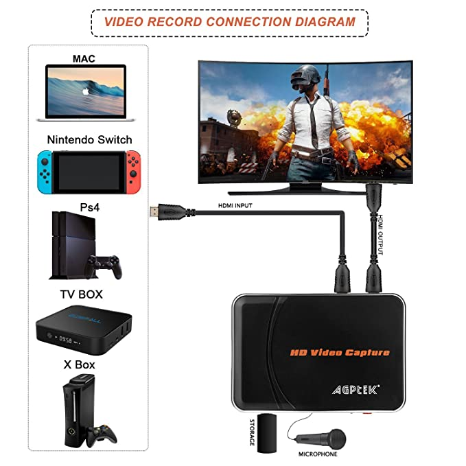 HDMI Game Capture Card HD Video Capture 1080P HDMI Video Recorder  Compatible with Xbox One/ PS4/ Wii U /Nintendo Switch etc  Support Mic in